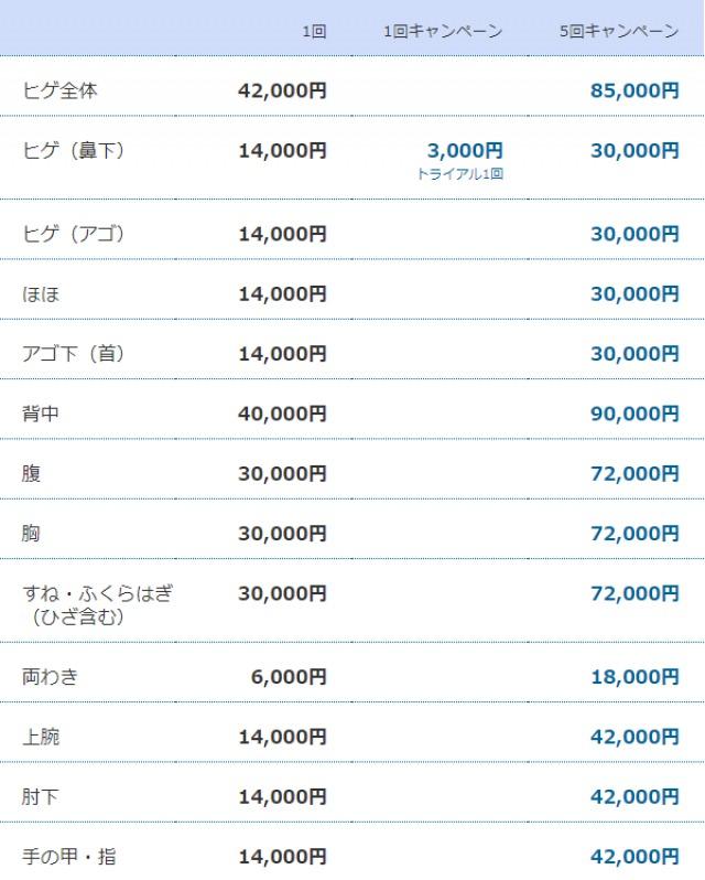 KM新宿クリニック脱毛料金表(男性)