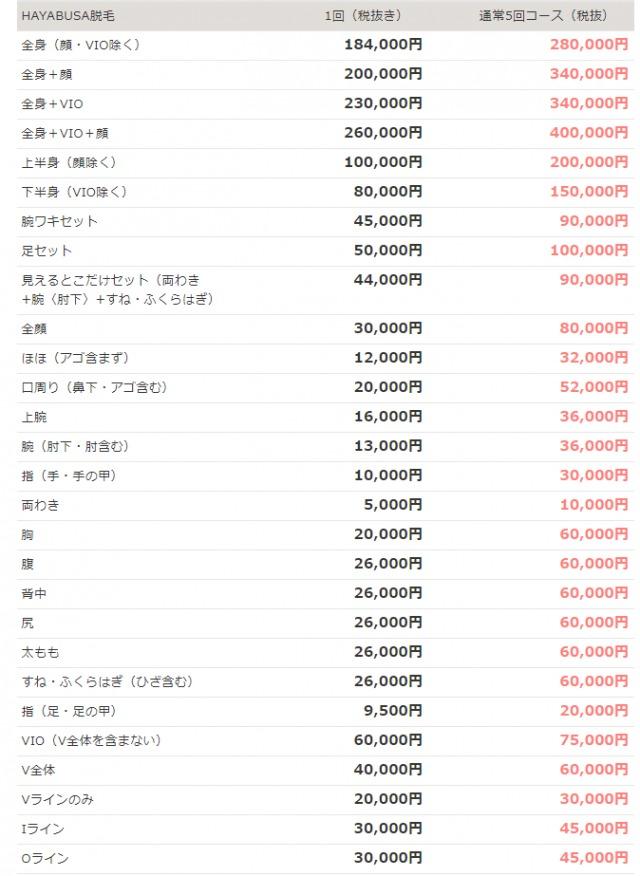 sKM新宿クリニックの脱毛料金表(女性)